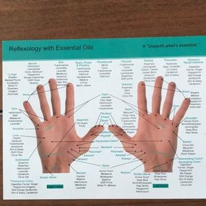 Laminated reflexology with essential oils chart
